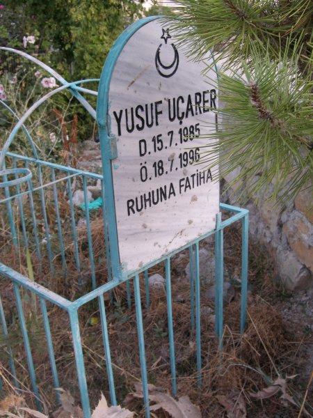 Yusuf Ucarer